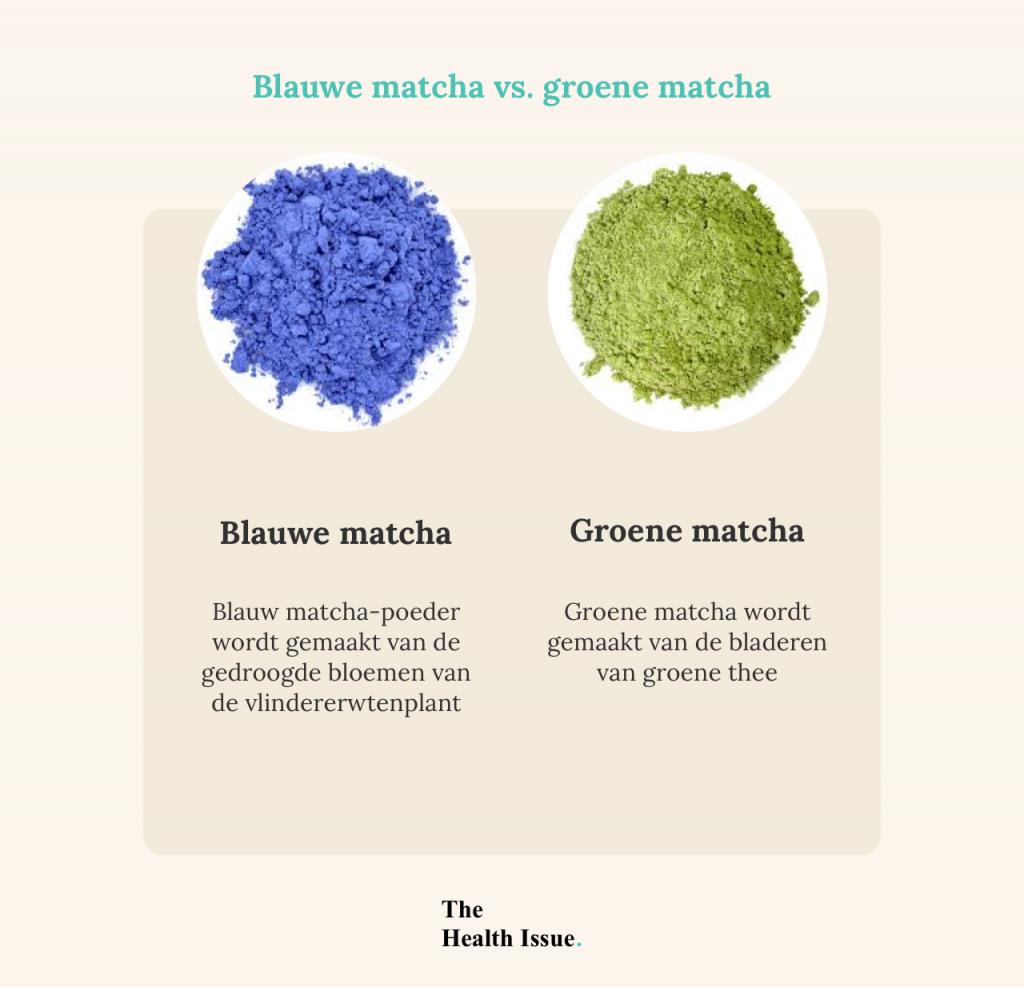 Blauwe matcha vs groene matcha