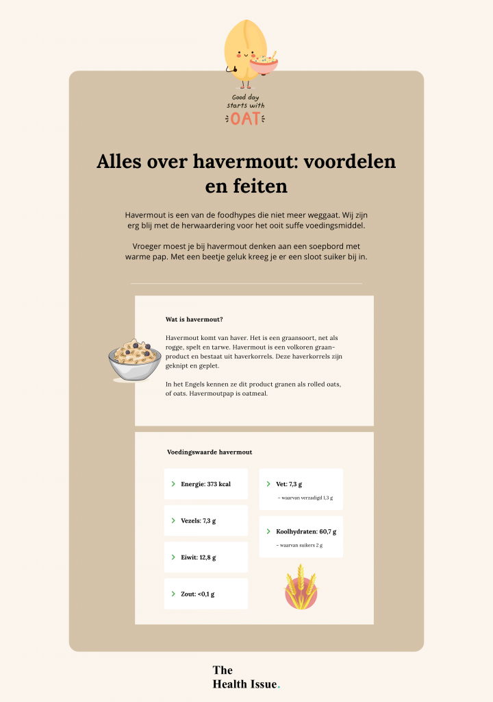 havermout infographic
